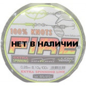 Рыболовная леска Fire 100м 0,4 (17,5кг)