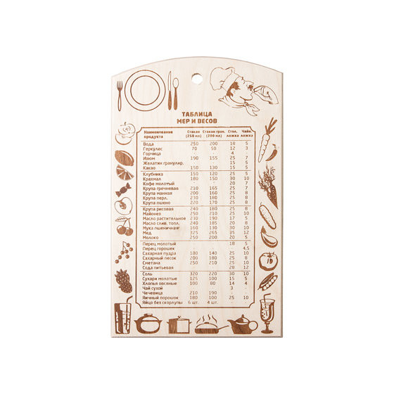 Доска разделочная Marmiton Таблица мер и весов дерево 30х18,5 см 17036