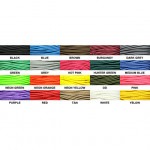 Паракорд ATWOODROPE 550 PARACHUTE CORD 30м green