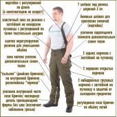 Брюки Горка-3 рип-стоп партизан