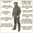 Костюм KE Tactical Горка-3 рип-стоп березка белая