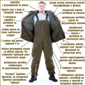 Костюм Горка-Зима мембрана MU-Blur