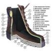 Ботинки ХСН Фривей натуральный мех коричневые