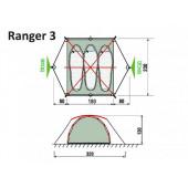 Палатка Ranger 3 RockLand