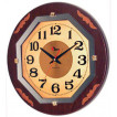 Настенные часы Sinix 1065 G