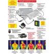 Греющий комплект с пультом управления для одежды тип DRC, модель ЕСС ГК ДУ (8-30 часов (6000 мАч))