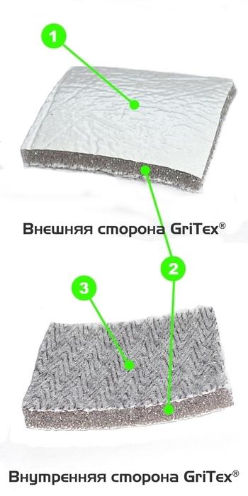 Мембрана Gritex