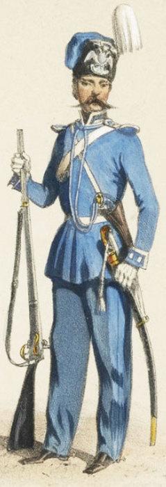 Русская армия образца 1860 г