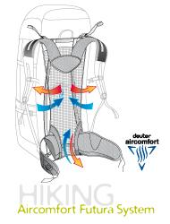 Система Deuter Aircomfort Futura