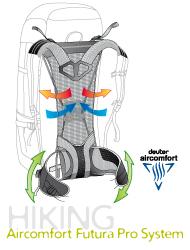 Система Deuter Aircomfort Futura Pro