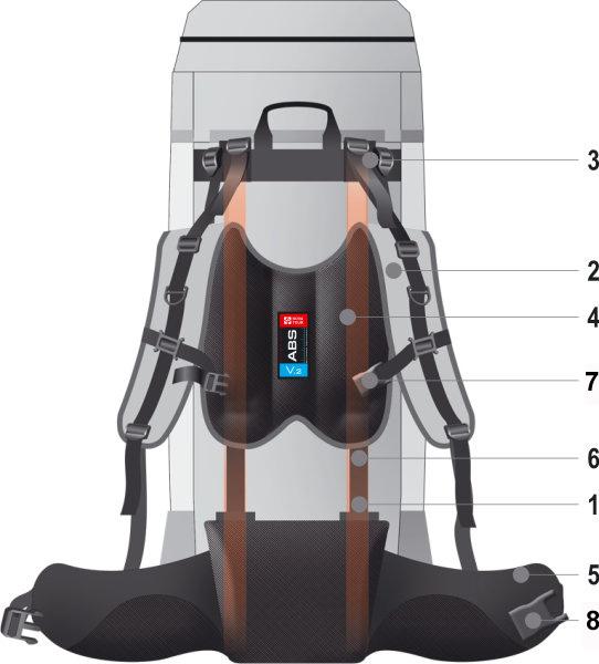 Подвесная система ABS V.2