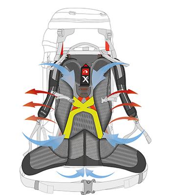 Система подвески X1