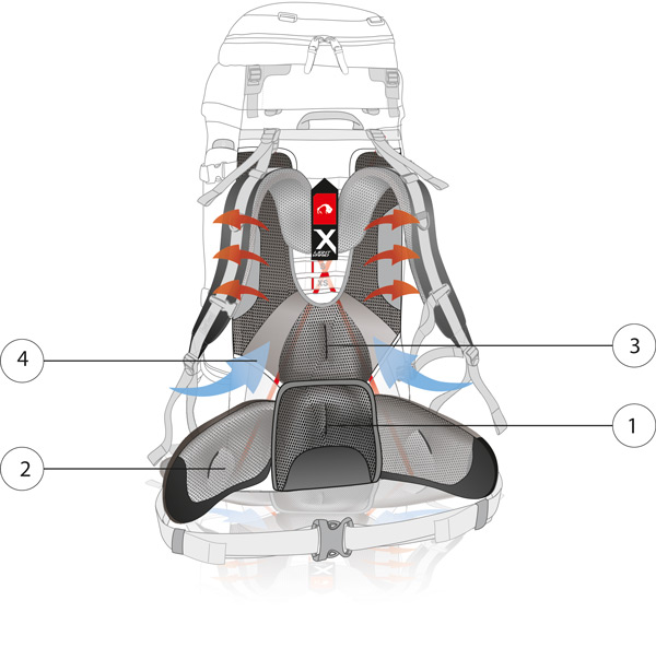 Система подвески X Light Vario