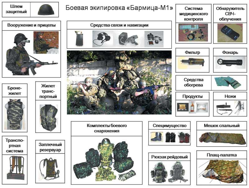 За три роки в Україні проведено понад 270 випробувань нових зразків озброєння і військової техніки, - Міноборони - Цензор.НЕТ 8472