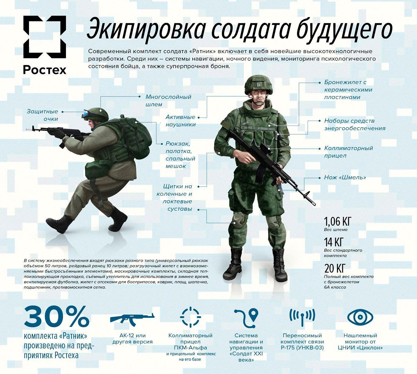 За три роки в Україні проведено понад 270 випробувань нових зразків озброєння і військової техніки, - Міноборони - Цензор.НЕТ 8467
