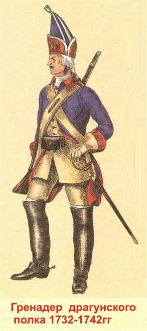 Форма одежды русской армии 1731-1741 гг.