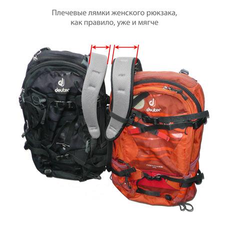 Изделия мягкие вентилируемые вставки спину комфорт носке рюкзак backpack имеет интернет магазин эрго рюкзаков