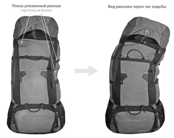 Основные правила упаковки рюкзака кладите как можно