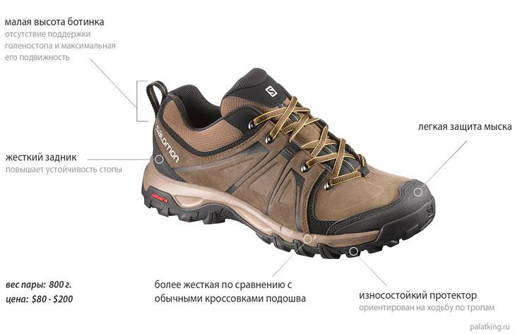 c27011ad Треккинговые кроссовки