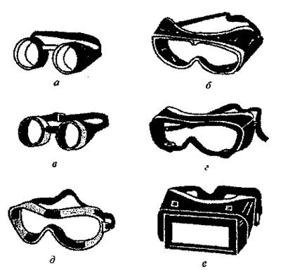 Функция защита зрения