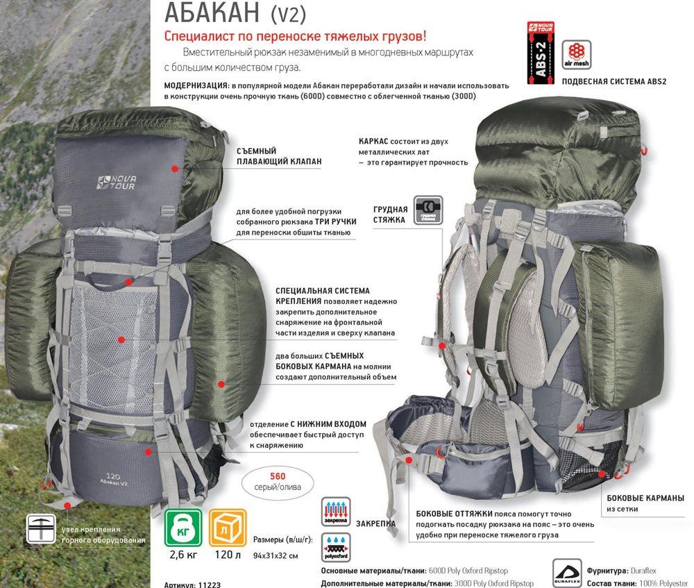 Рюкзак строение купить рюкзак школьный в интернет магазине дешево