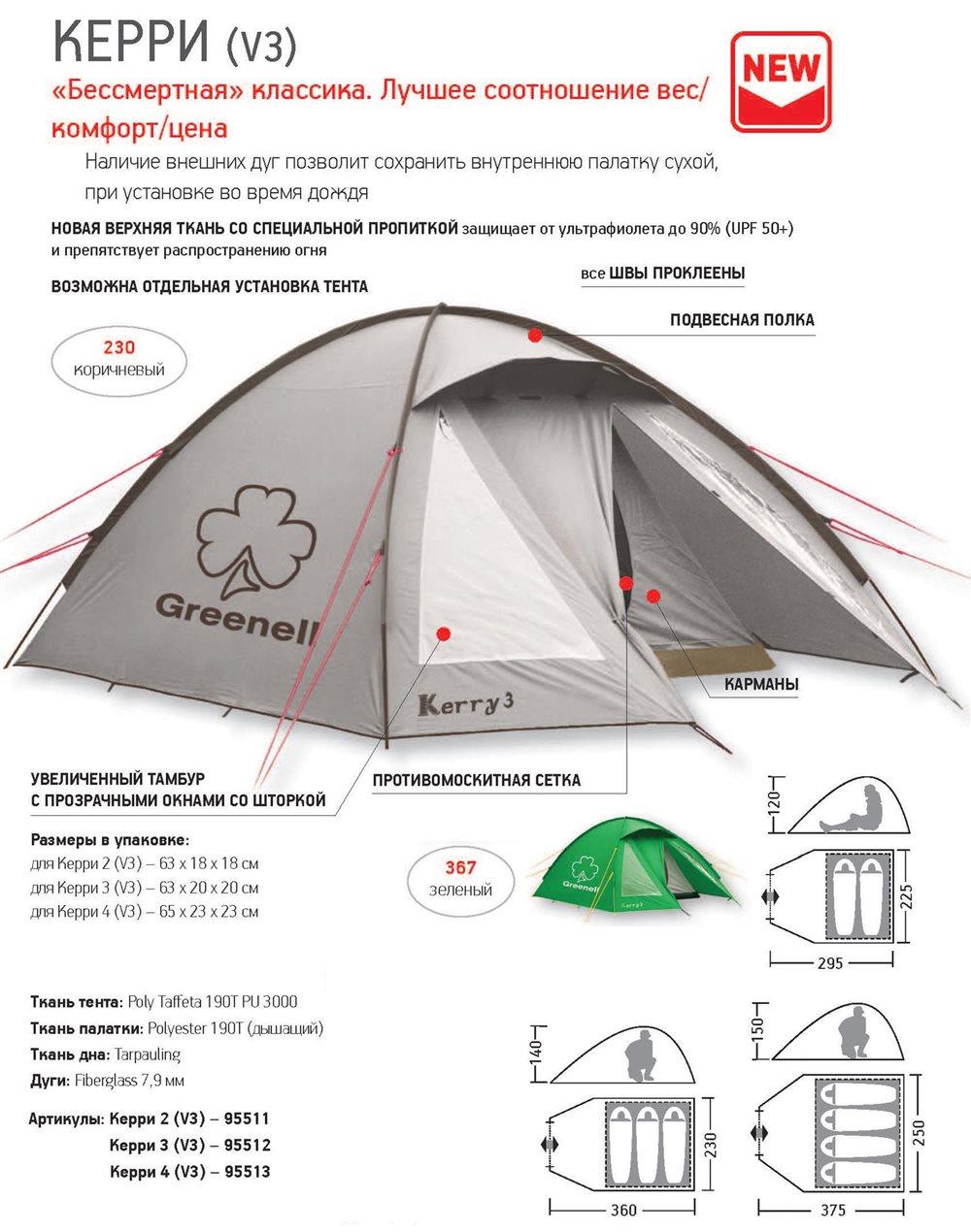как сложить палатку-автомат (плюс видео инструкция)