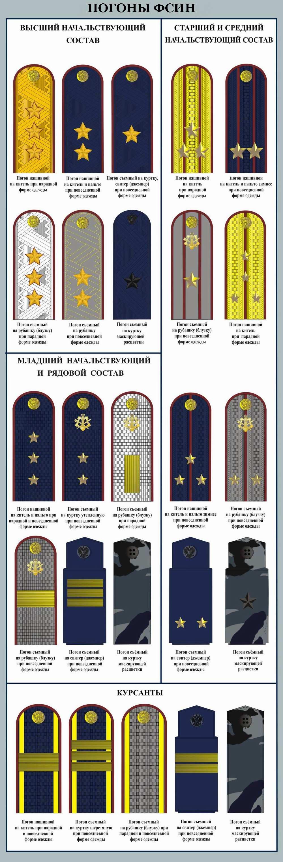 Как крепить звезды на погон Крепление звезд на погонах Военная служба 56
