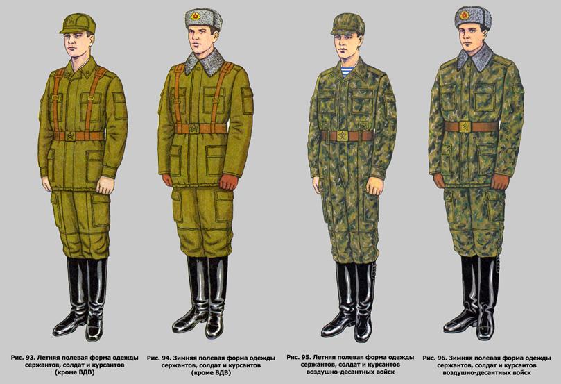 Форма одежды военнослужащих в картинках