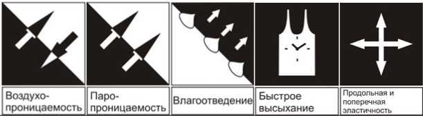 https://forma-odezhda.ru/image/data/vkbo_obzor/vkbo_obzor-10.jpg