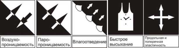 https://forma-odezhda.ru/image/data/vkbo_obzor/vkbo_obzor-12.jpg