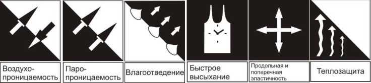 https://forma-odezhda.ru/image/data/vkbo_obzor/vkbo_obzor-14.jpg