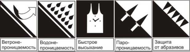 https://forma-odezhda.ru/image/data/vkbo_obzor/vkbo_obzor-23.jpg