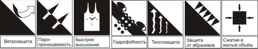 https://forma-odezhda.ru/image/data/vkbo_obzor/vkbo_obzor-30.jpg