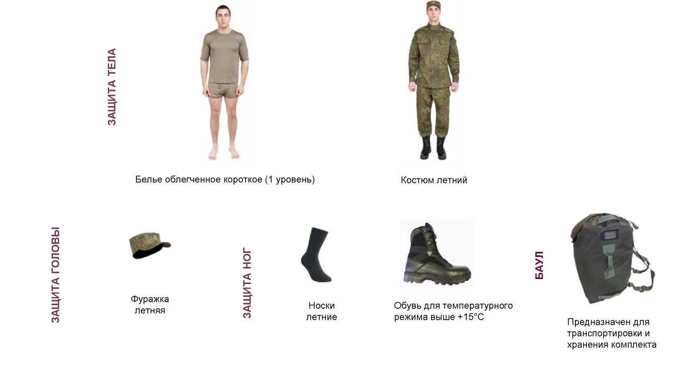 https://forma-odezhda.ru/image/data/vkbo_obzor/vkbo_obzor-7.jpg