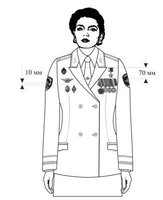 Фото зимего форменного милицейского женского платья