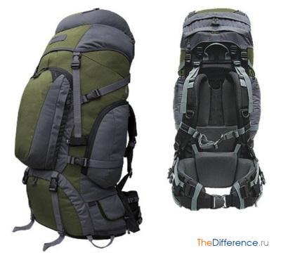 Как собрать рюкзак для похода за 30 секунд школьные рюкзаки зенит