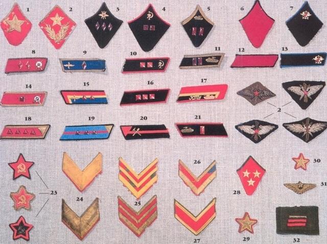 Знаки различия Красная Армия