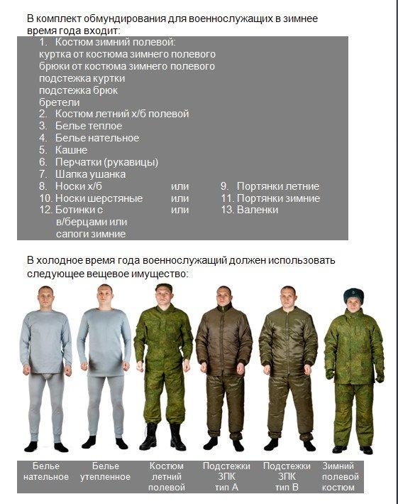 Форма Одежды Военнослужащих Купить