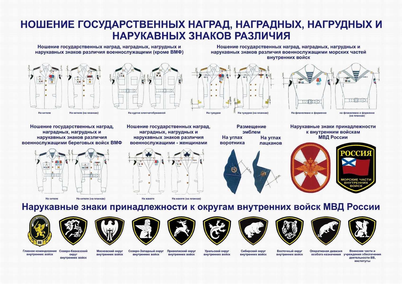 https://forma-odezhda.ru/image/data/wp-content/uploads/2016/02/raspolozhenie_nagrad.jpg